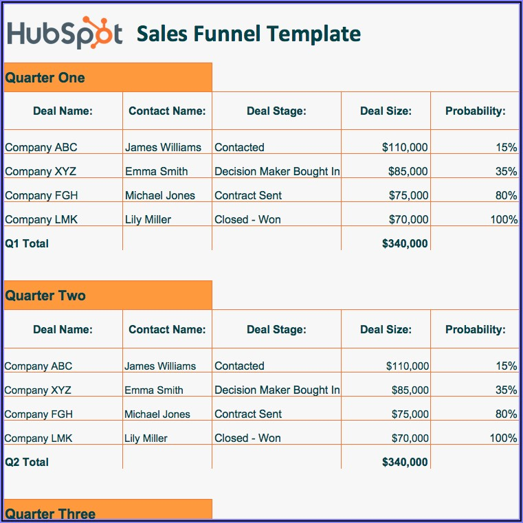 Sales Funnel Excel Template