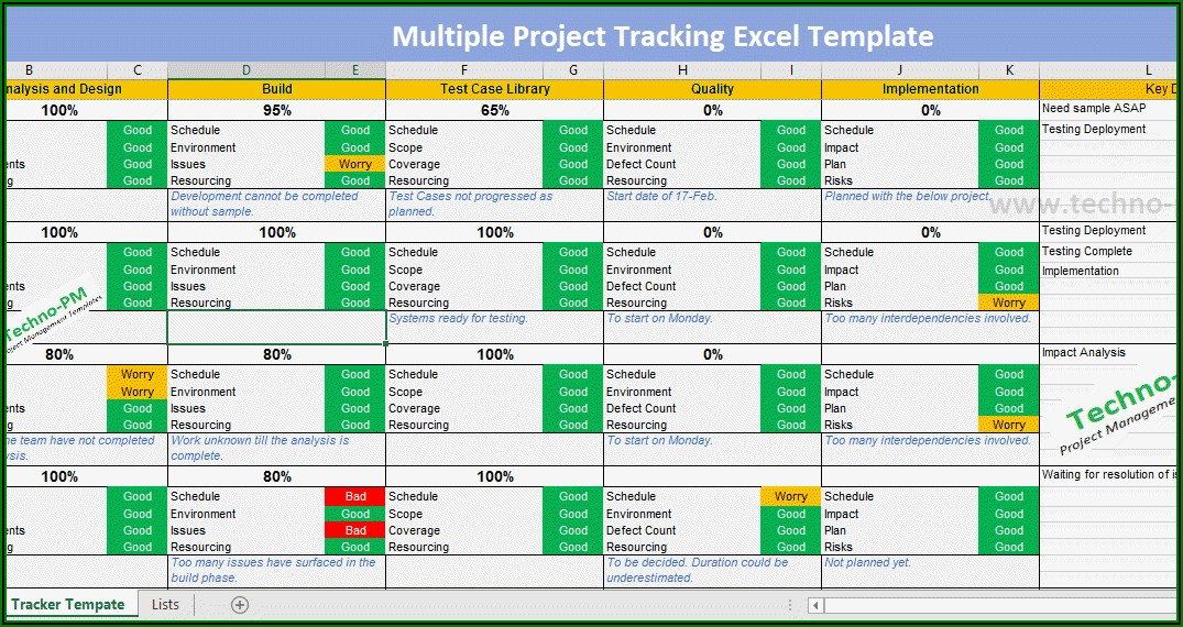 Sample Project Tracking Sheet Excel