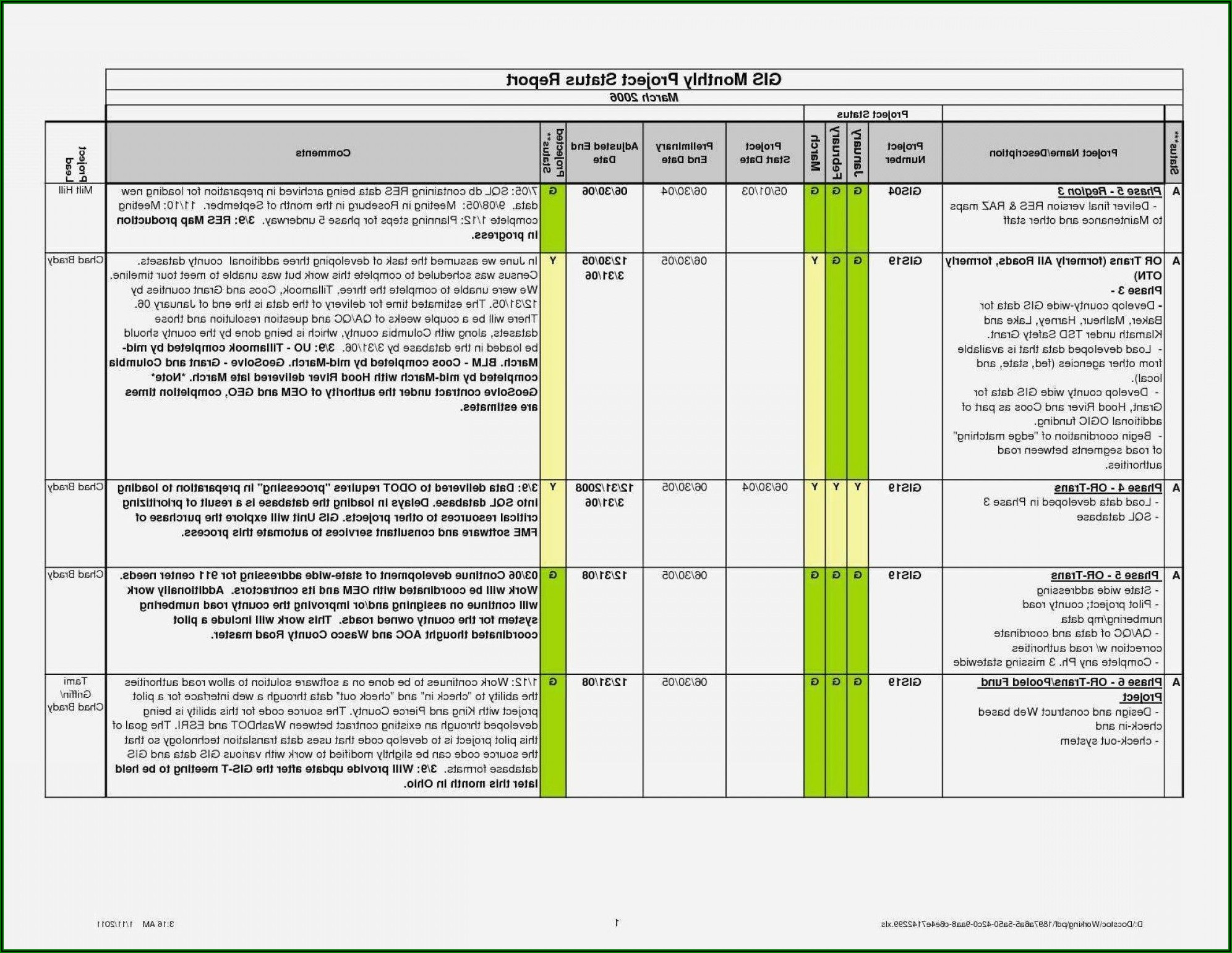 Weekly Project Progress Report Template Excel