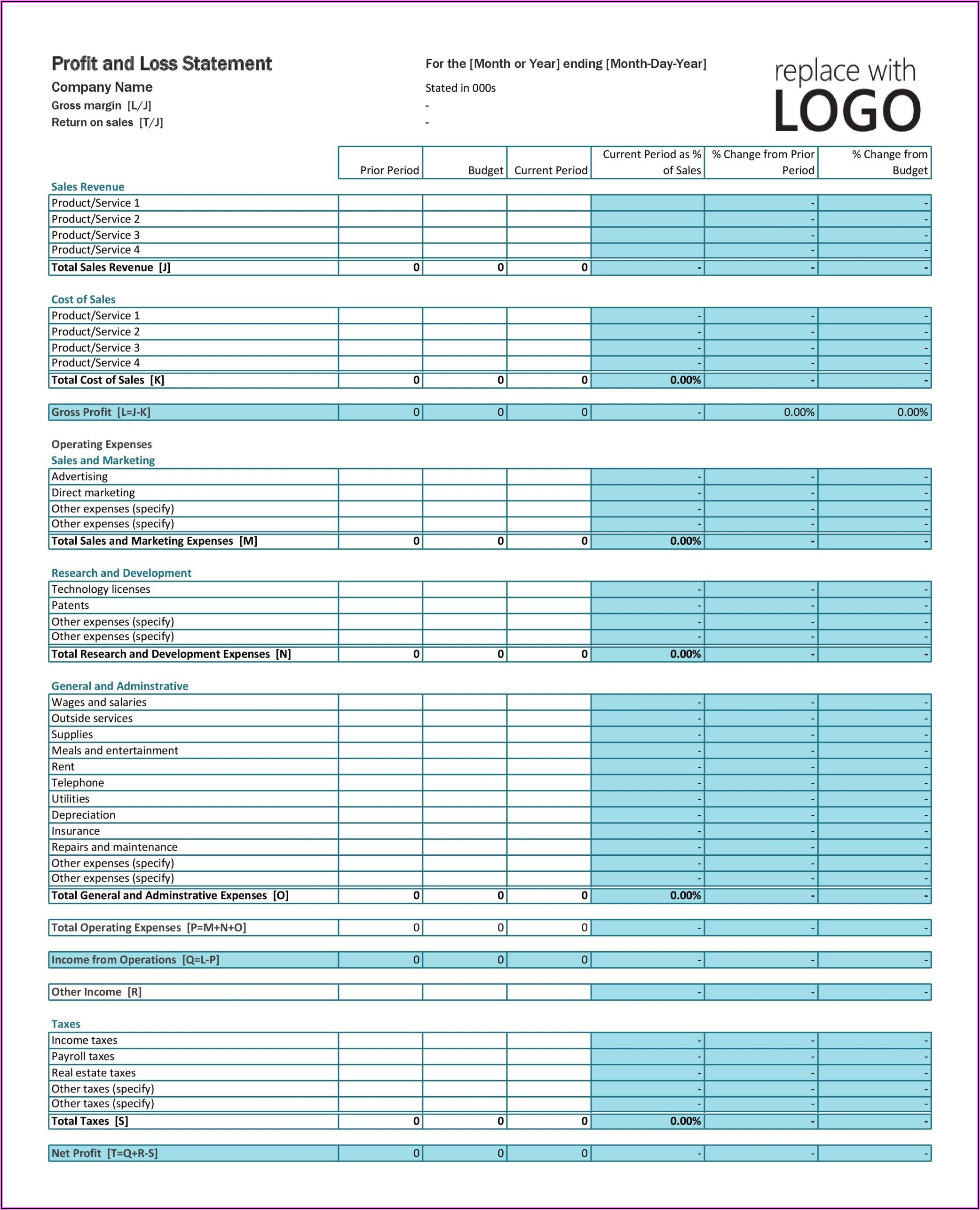 Year To Date Profit And Loss Statement And Balance Sheet Template
