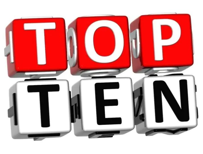 Discover The Top Ten Tips Leading To Business Success