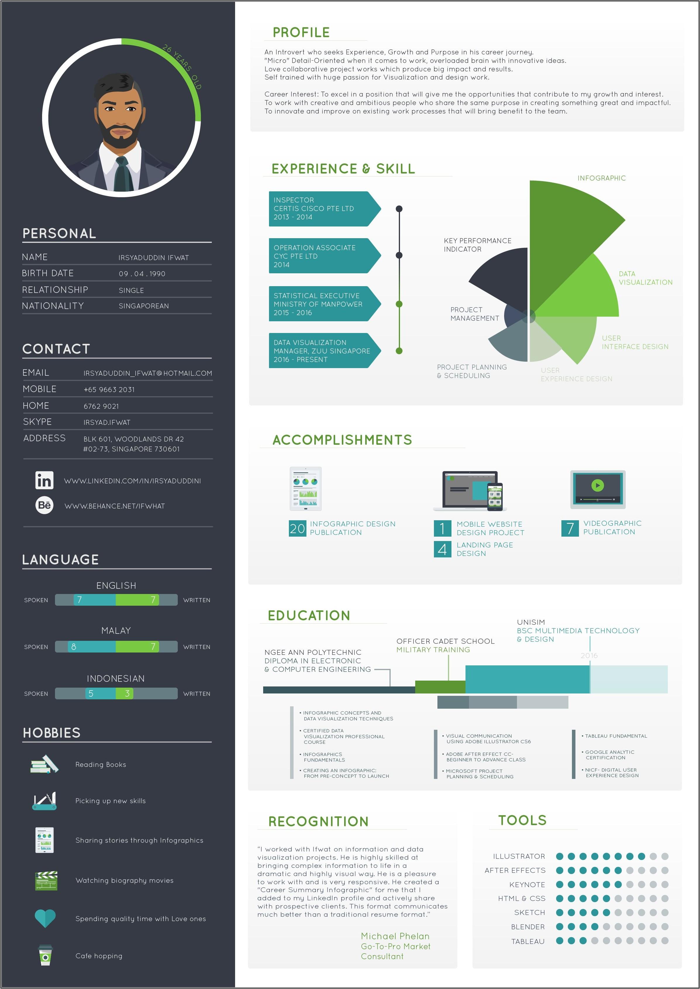 Buy Infographic Templates