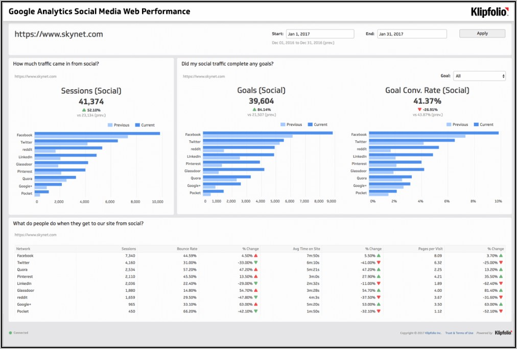 Dashboard Reporting Templates Free