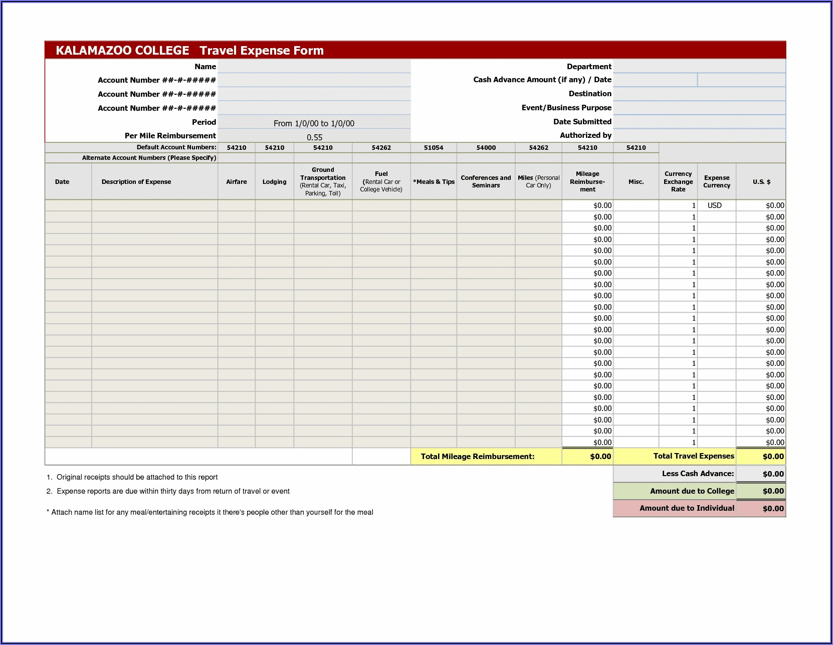 Free Travel Expense Report Template