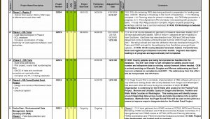 Construction Project Status Report Template Excel
