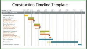 Construction Timeline Template Excel